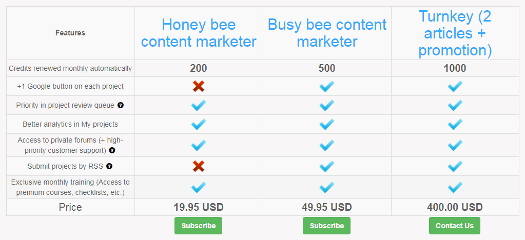 viralcontentbee pricing