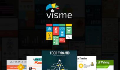 Visme Review 2019
