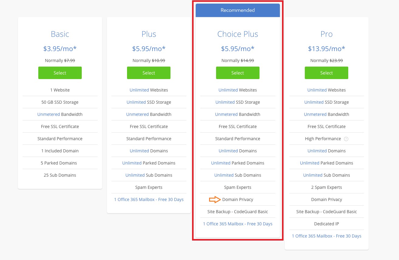 Pricing at Bluehost