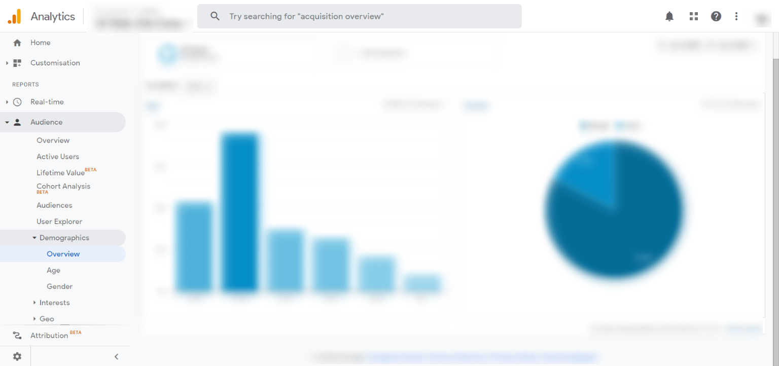 Google Analytics to Promote Your Blog